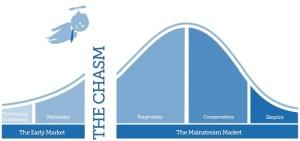 Crossing_the_chasm_no_logo