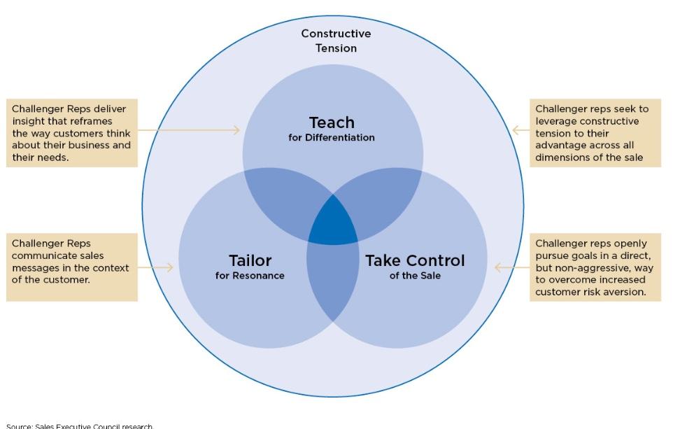 Teach Tailor Control