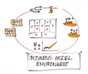 business model environment3