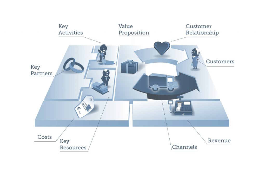 Channels_tbk_BusinessModel