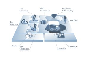 Channels_tbk_BusinessModel