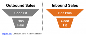 Outbound versus inbound