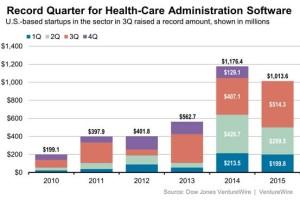 Health-care-admin-software