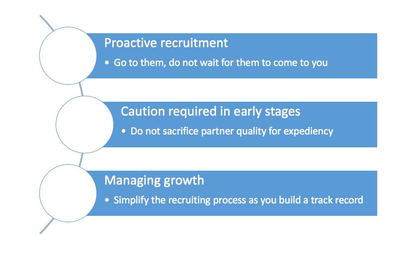 Recruitment recommendation