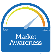market-awareness