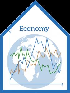 bme-economy