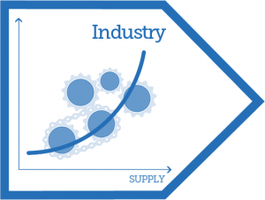 bme-industry