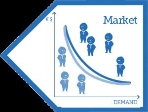 bme-market