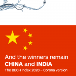 And the Winners Remain China and India